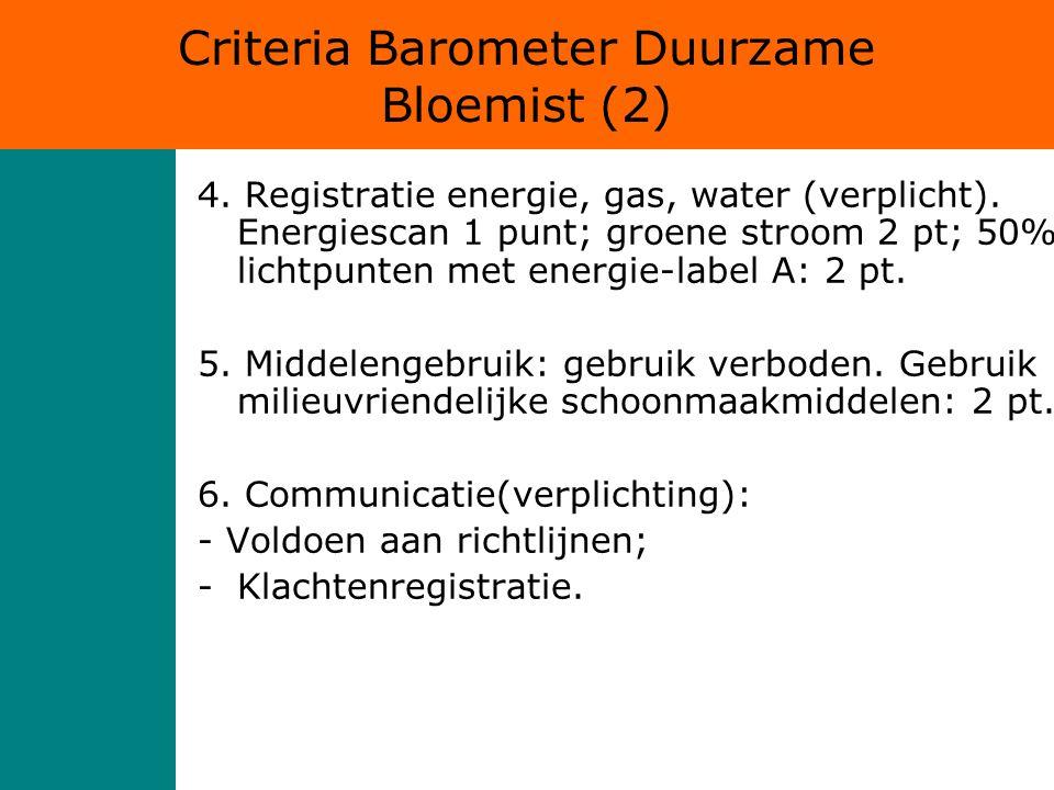 4. Registratie energie, gas, water (verplicht). Energiescan 1 punt; groene stroom 2 pt; 50% lichtpunten met energie-label A: 2 pt. 5. Middelengebruik:
