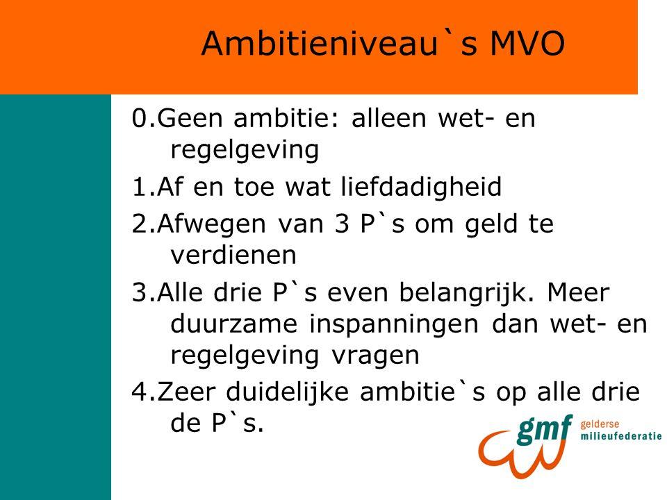 Ambitieniveau`s MVO 0.Geen ambitie: alleen wet- en regelgeving 1.Af en toe wat liefdadigheid 2.Afwegen van 3 P`s om geld te verdienen 3.Alle drie P`s