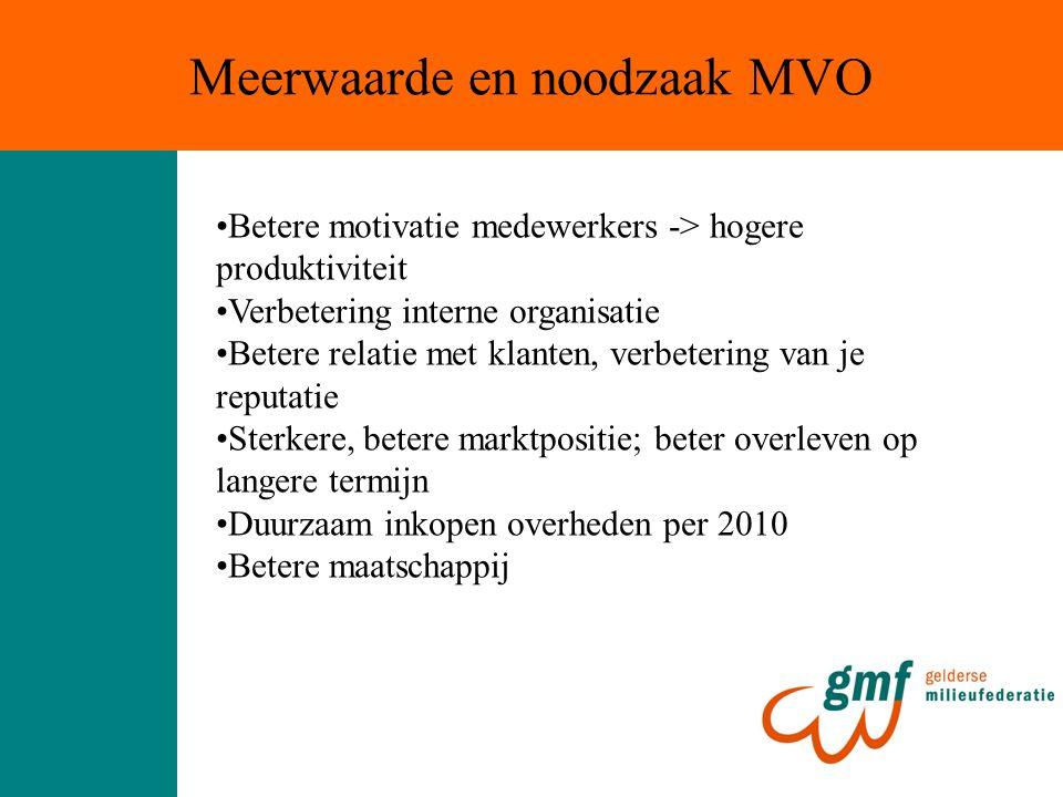 Meerwaarde en noodzaak MVO Betere motivatie medewerkers -> hogere produktiviteit Verbetering interne organisatie Betere relatie met klanten, verbeteri