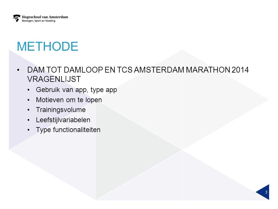 METHODE DAM TOT DAMLOOP EN TCS AMSTERDAM MARATHON 2014 VRAGENLIJST Gebruik van app, type app Motieven om te lopen Trainingsvolume Leefstijlvariabelen