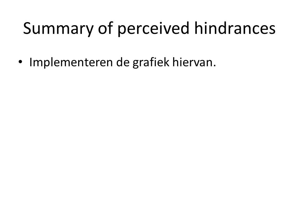 Summary of perceived hindrances Implementeren de grafiek hiervan.