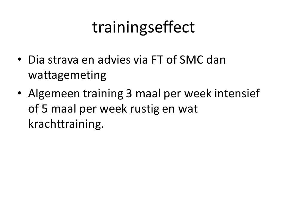 trainingseffect Dia strava en advies via FT of SMC dan wattagemeting Algemeen training 3 maal per week intensief of 5 maal per week rustig en wat krachttraining.