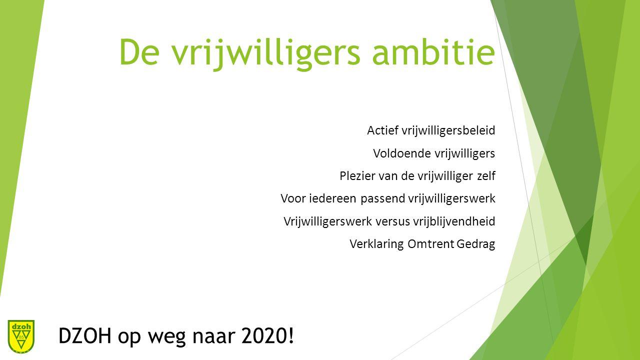 De vrijwilligers ambitie Actief vrijwilligersbeleid Voldoende vrijwilligers Plezier van de vrijwilliger zelf Voor iedereen passend vrijwilligerswerk Vrijwilligerswerk versus vrijblijvendheid Verklaring Omtrent Gedrag DZOH op weg naar 2020!