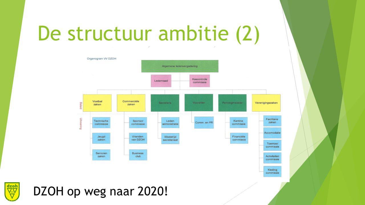 De structuur ambitie (2) DZOH op weg naar 2020!