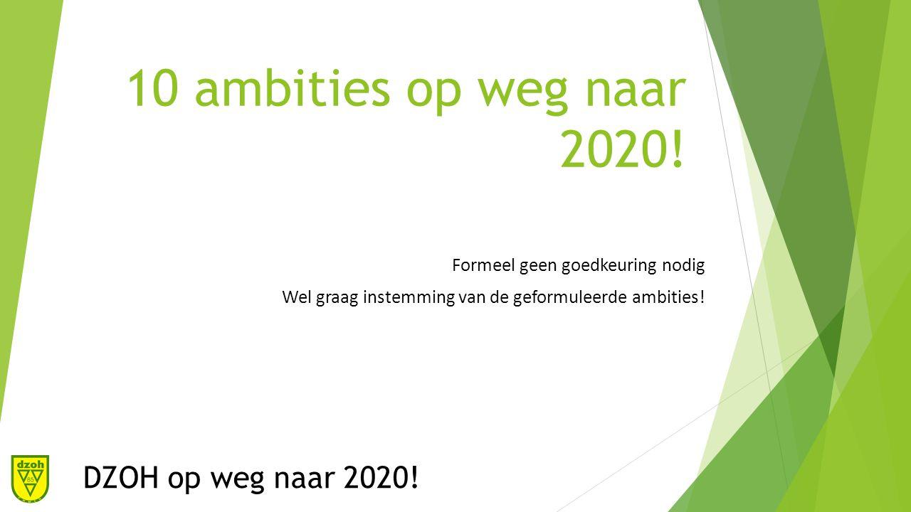 10 ambities op weg naar 2020.