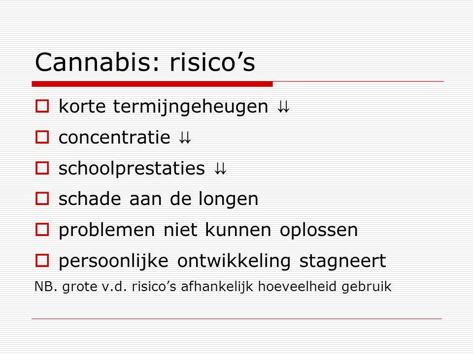 Cannabis: risico's  korte termijngeheugen ⇊  concentratie ⇊  schoolprestaties ⇊  schade aan de longen  problemen niet kunnen oplossen  persoonli