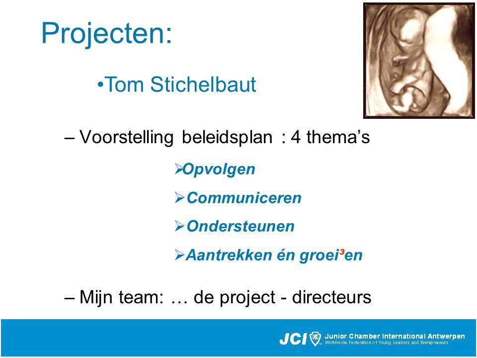 Projecten: –Voorstelling beleidsplan : 4 thema's –Mijn team: … de project - directeurs  Opvolgen  Communiceren  Ondersteunen  Aantrekken én groei³en Tom Stichelbaut