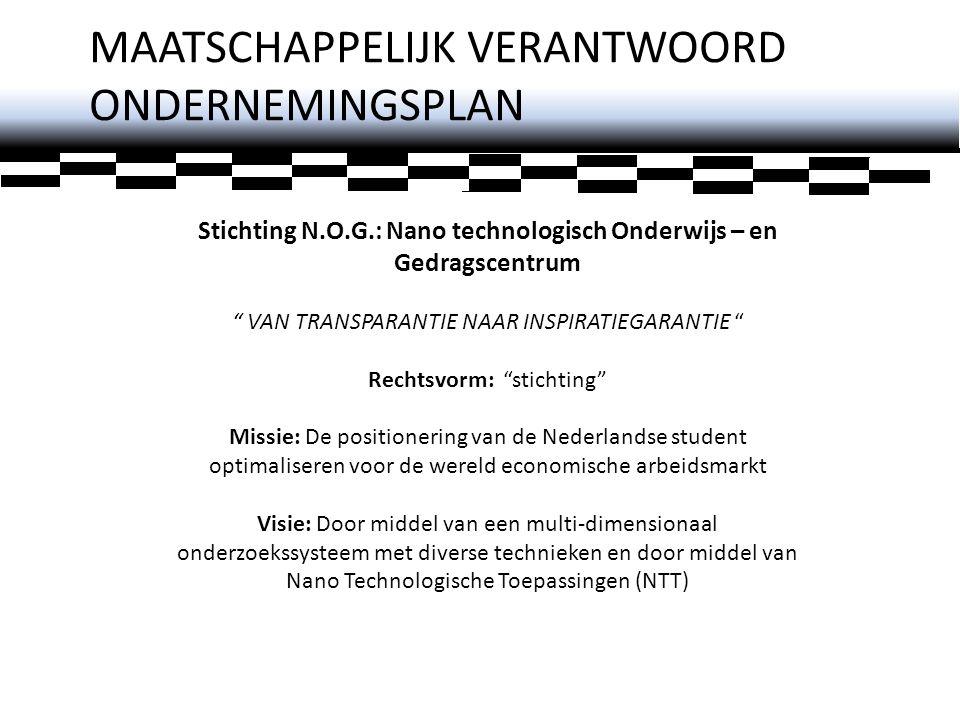 N ANOTECHNOLOGISCH O nderwijs- en G edragscentrum Stichting Bedacht door: Christian Eibes