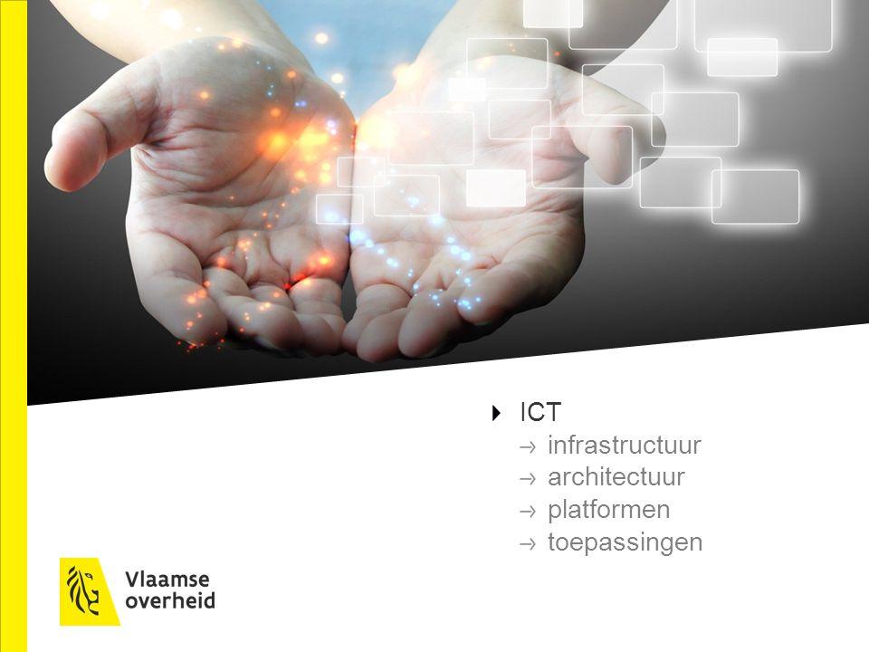 ICT infrastructuur architectuur platformen toepassingen