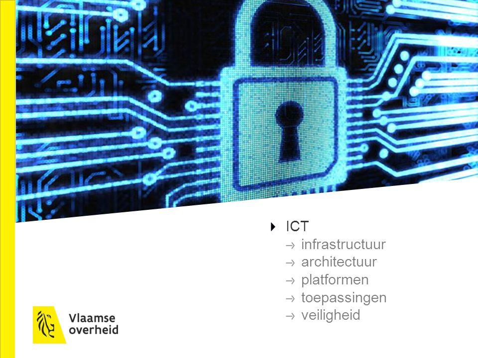ICT infrastructuur architectuur platformen toepassingen veiligheid