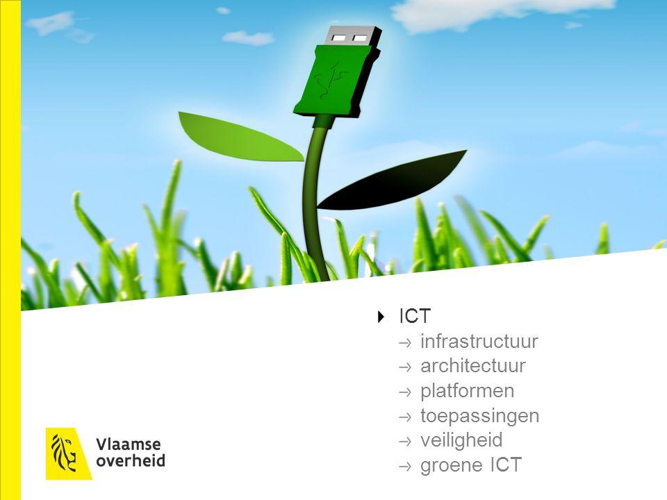 ICT infrastructuur architectuur platformen toepassingen veiligheid groene ICT