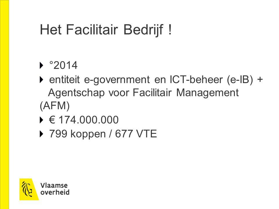 Het Facilitair Bedrijf .