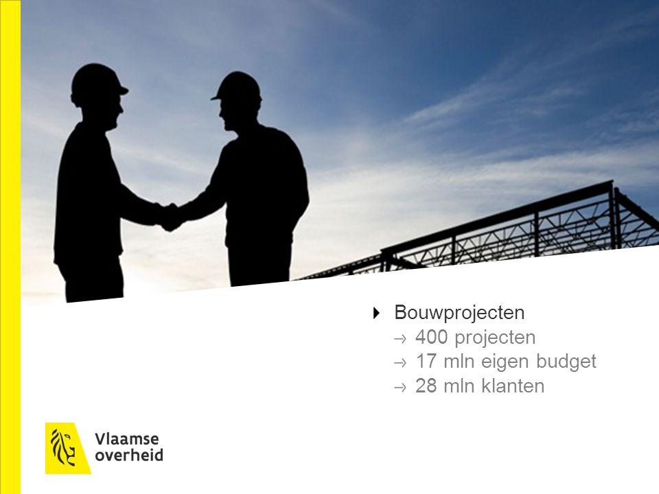 Bouwprojecten 400 projecten 17 mln eigen budget 28 mln klanten