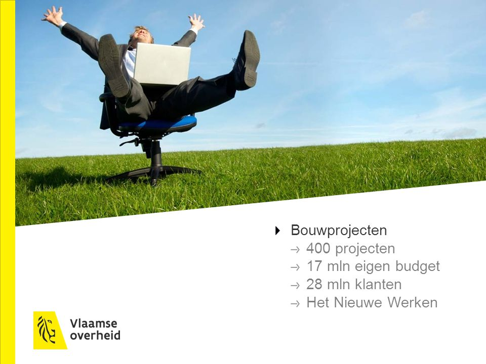 Bouwprojecten 400 projecten 17 mln eigen budget 28 mln klanten Het Nieuwe Werken