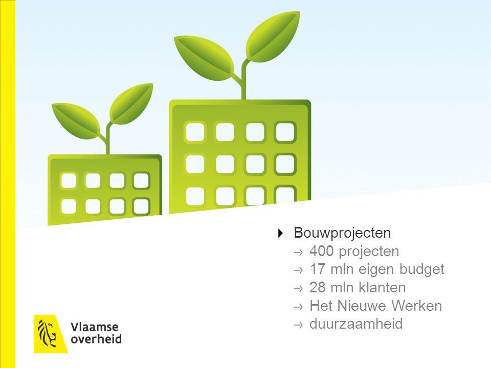 Bouwprojecten 400 projecten 17 mln eigen budget 28 mln klanten Het Nieuwe Werken duurzaamheid