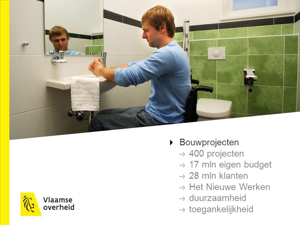 Bouwprojecten 400 projecten 17 mln eigen budget 28 mln klanten Het Nieuwe Werken duurzaamheid toegankelijkheid
