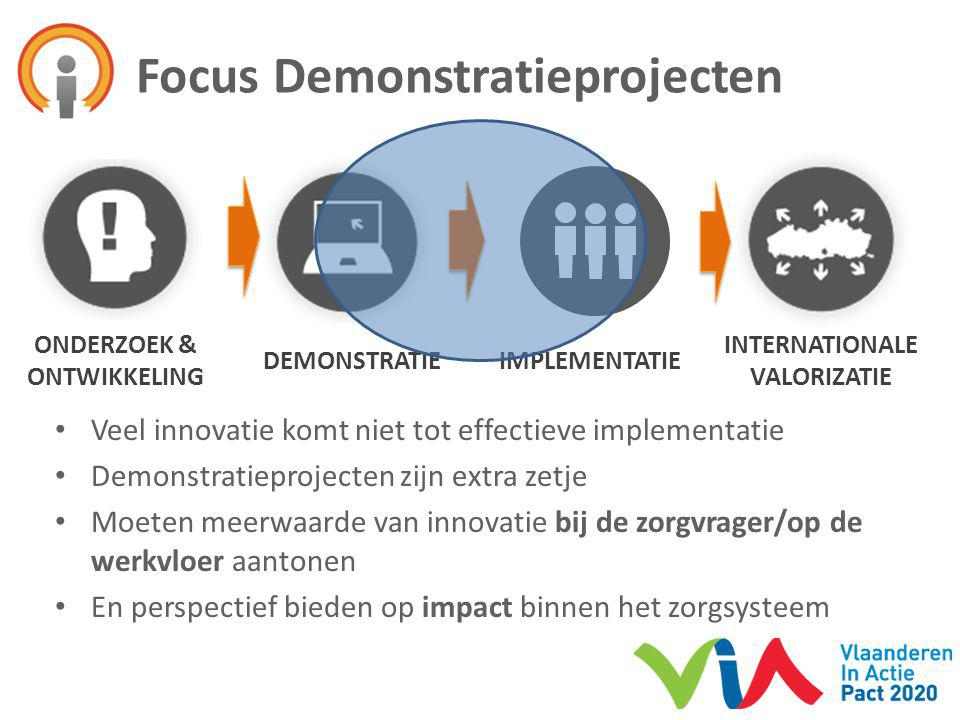 Focus Demonstratieprojecten ONDERZOEK & ONTWIKKELING IMPLEMENTATIE INTERNATIONALE VALORIZATIE DEMONSTRATIE Veel innovatie komt niet tot effectieve implementatie Demonstratieprojecten zijn extra zetje Moeten meerwaarde van innovatie bij de zorgvrager/op de werkvloer aantonen En perspectief bieden op impact binnen het zorgsysteem