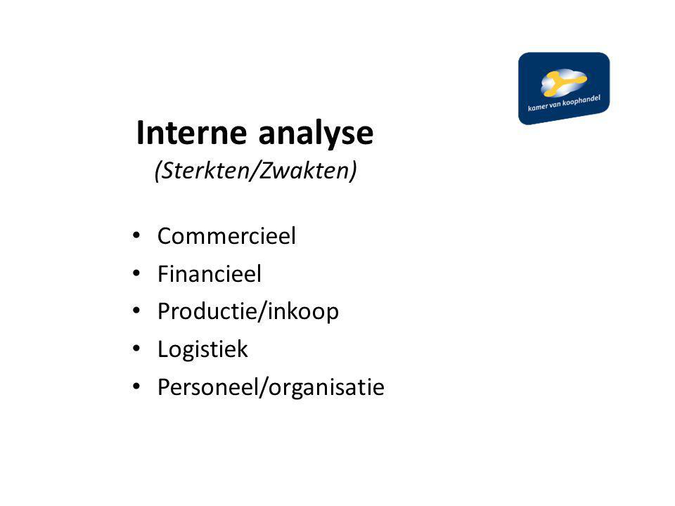 Interne analyse (Sterkten/Zwakten) Commercieel Financieel Productie/inkoop Logistiek Personeel/organisatie