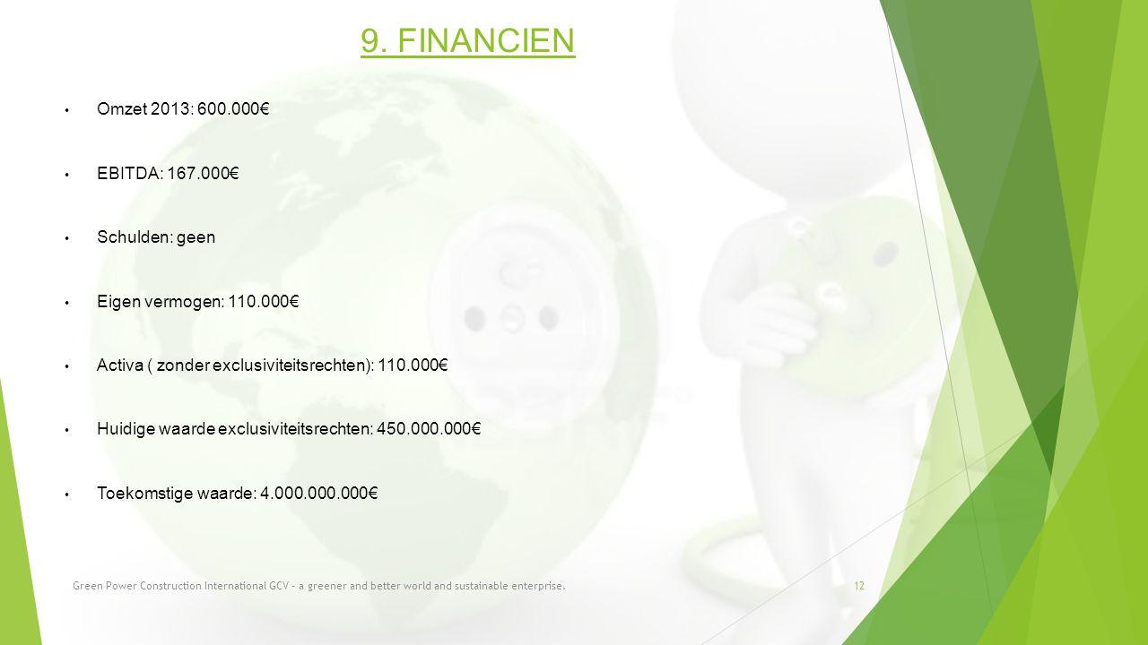 9. FINANCIEN Omzet 2013: 600.000€ EBITDA: 167.000€ Schulden: geen Eigen vermogen: 110.000€ Activa ( zonder exclusiviteitsrechten): 110.000€ Huidige wa