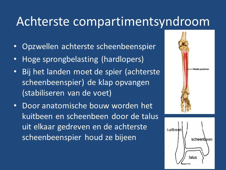 Achterste compartimentsyndroom Opzwellen achterste scheenbeenspier Hoge sprongbelasting (hardlopers) Bij het landen moet de spier (achterste scheenbee