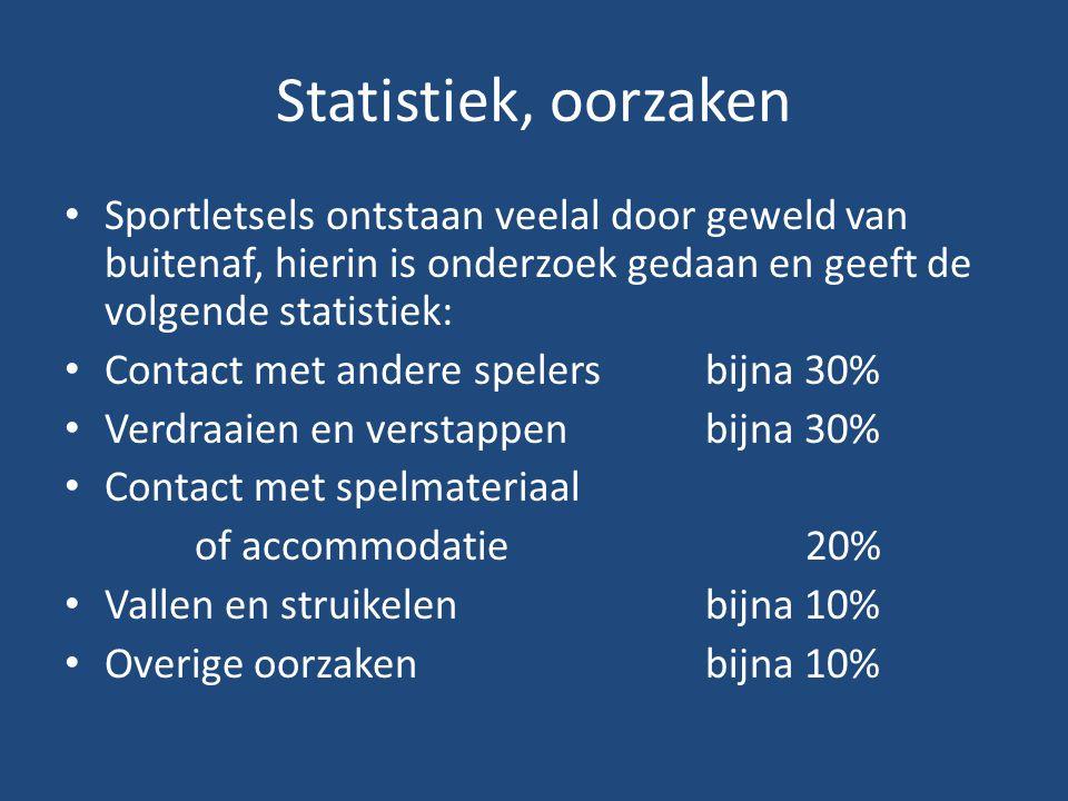 Statistiek, oorzaken Sportletsels ontstaan veelal door geweld van buitenaf, hierin is onderzoek gedaan en geeft de volgende statistiek: Contact met an