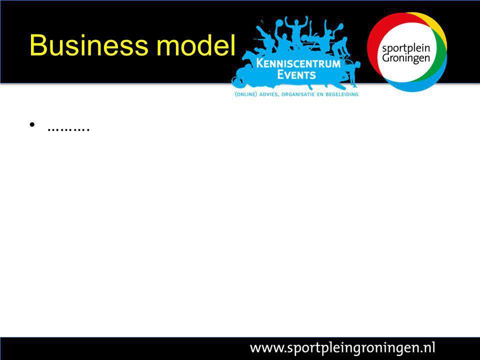 Business model ……….