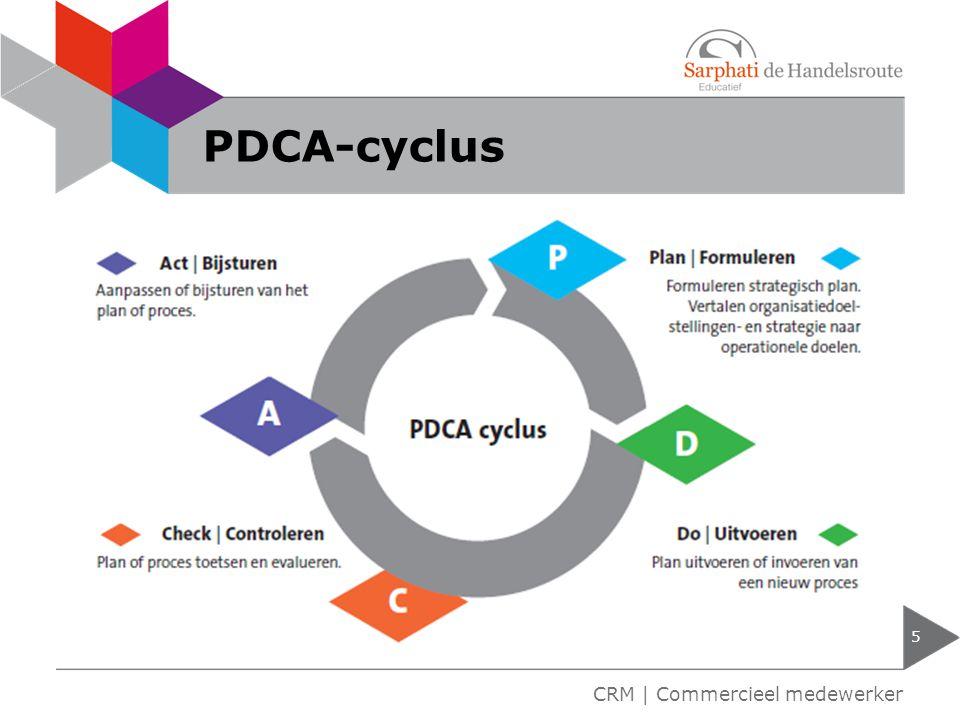 PDCA-cyclus 5 CRM | Commercieel medewerker