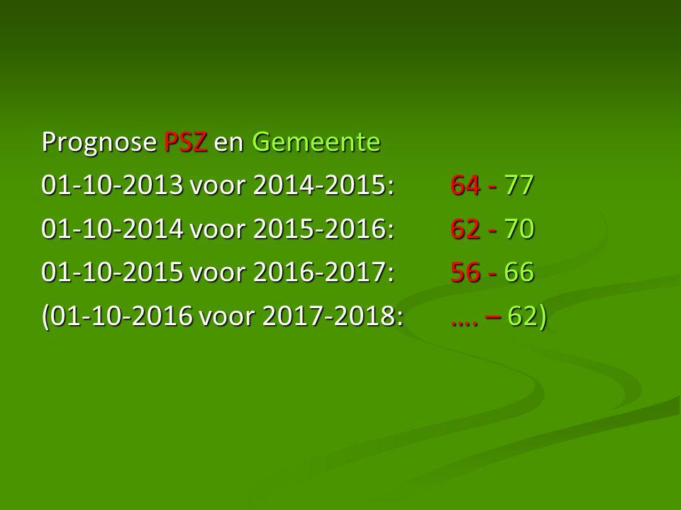 Prognose PSZ en Gemeente 01-10-2013 voor 2014-2015: 64 - 77 01-10-2014 voor 2015-2016: 62 - 70 01-10-2015 voor 2016-2017: 56 - 66 (01-10-2016 voor 201