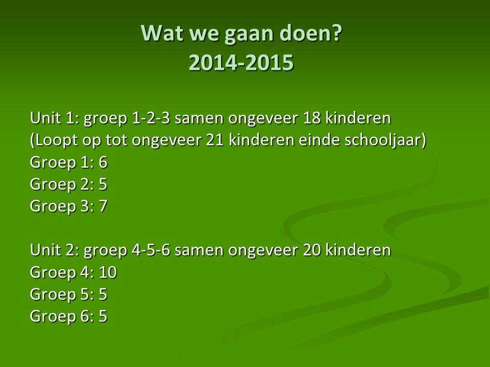Wat we gaan doen? 2014-2015 Unit 1: groep 1-2-3 samen ongeveer 18 kinderen (Loopt op tot ongeveer 21 kinderen einde schooljaar) Groep 1: 6 Groep 2: 5