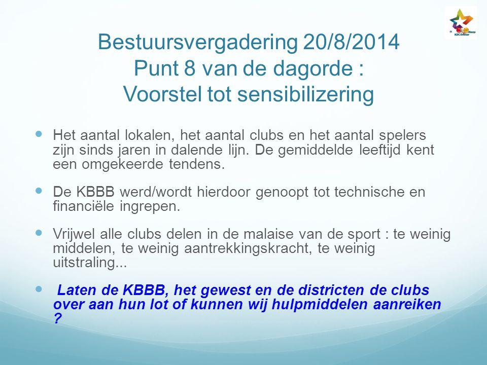 Bestuursvergadering 20/8/2014 Punt 8 van de dagorde : Voorstel tot sensibilizering Het aantal lokalen, het aantal clubs en het aantal spelers zijn sin