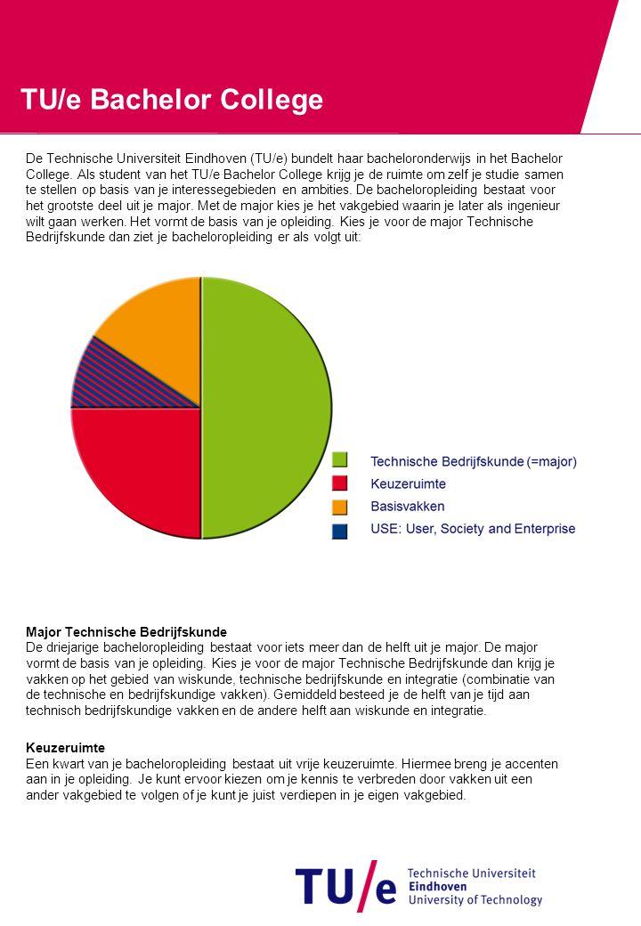 TU/e Bachelor College Basisvakken Naast de vakken van je major volg je een aantal basisvakken, zoals wiskunde en natuurwetenschappen, en je leert ontwerpen.
