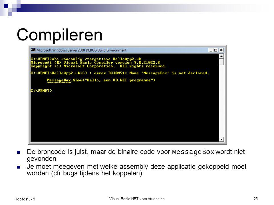 Hoofdstuk 9 Visual Basic.NET voor studenten25 Compileren De broncode is juist, maar de binaire code voor MessageBox wordt niet gevonden Je moet meegev