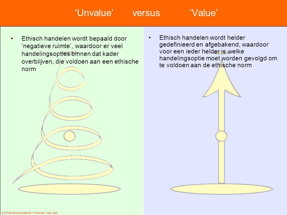 © STRANGE ENGAGEMENT Rotterdam maart 2009 'Unvalue'versus 'Value' Ethisch handelen wordt bepaald door 'negatieve ruimte', waardoor er veel handelingso