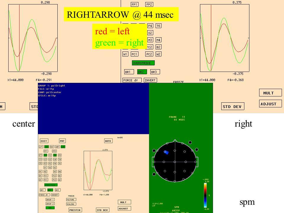 center left spm LEFTARROW @ 56 msec red = left green = right