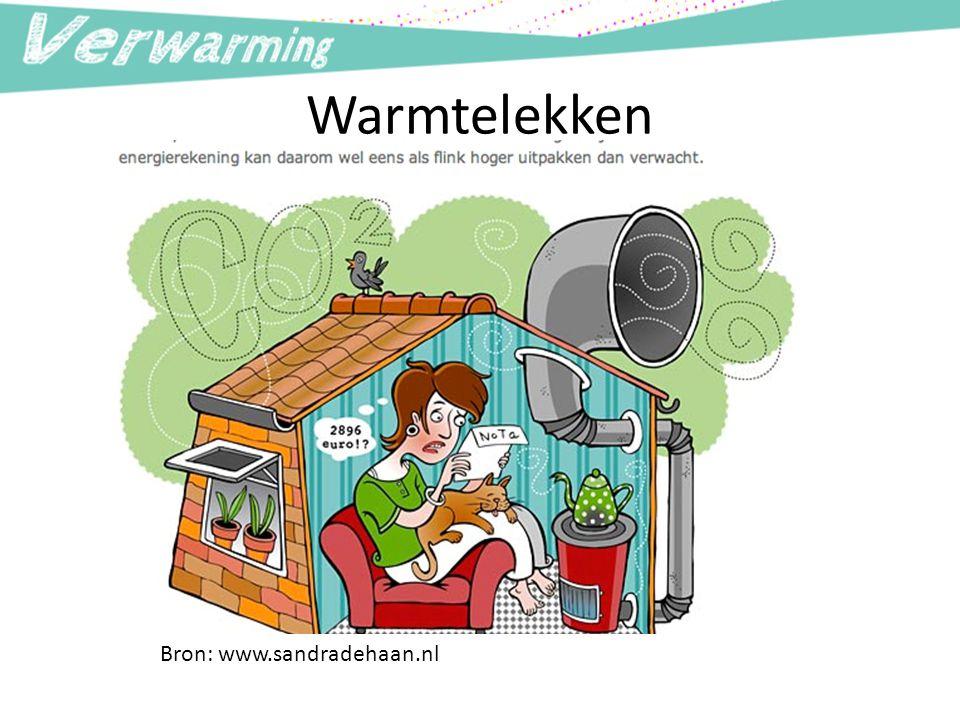 Warmtelekken Bron: www.sandradehaan.nl