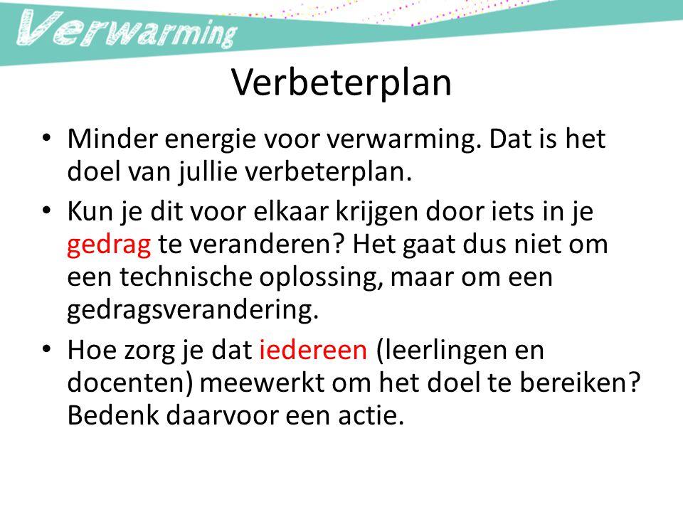 Verbeterplan Minder energie voor verwarming. Dat is het doel van jullie verbeterplan. Kun je dit voor elkaar krijgen door iets in je gedrag te verande