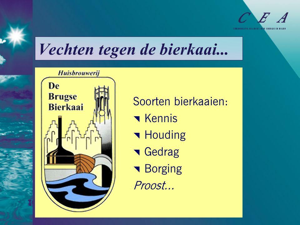 Vechten tegen de bierkaai... Soorten bierkaaien:  Kennis  Houding  Gedrag  Borging Proost...