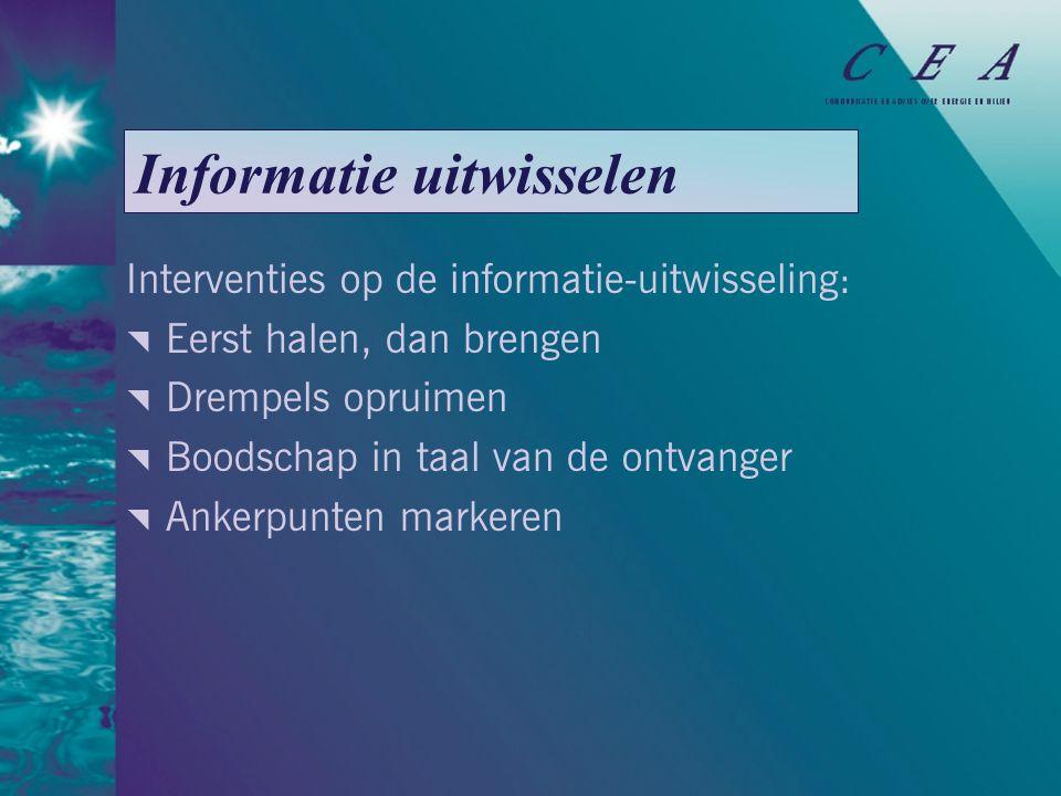 Informatie uitwisselen Interventies op de informatie-uitwisseling:  Eerst halen, dan brengen  Drempels opruimen  Boodschap in taal van de ontvanger  Ankerpunten markeren