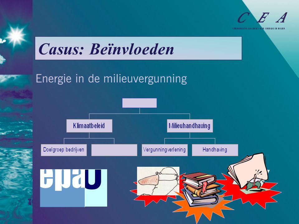 Casus: Beïnvloeden Energie in de milieuvergunning U