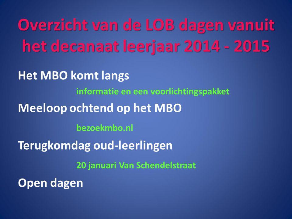 Overzicht van de LOB dagen vanuit het decanaat leerjaar 2014 - 2015 Het MBO komt langs informatie en een voorlichtingspakket Meeloop ochtend op het MB