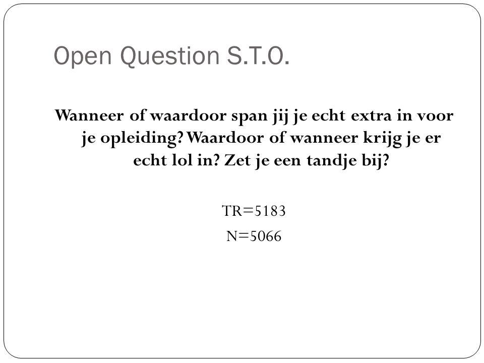 Open Question S.T.O. Wanneer of waardoor span jij je echt extra in voor je opleiding.
