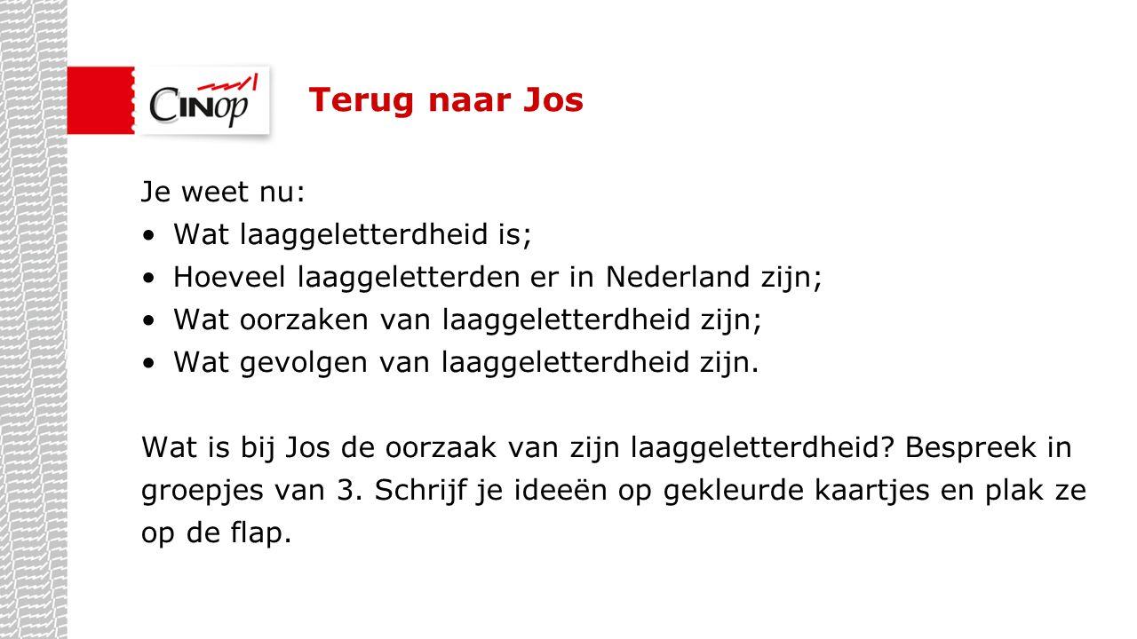 Terug naar Jos Je weet nu: Wat laaggeletterdheid is; Hoeveel laaggeletterden er in Nederland zijn; Wat oorzaken van laaggeletterdheid zijn; Wat gevolg