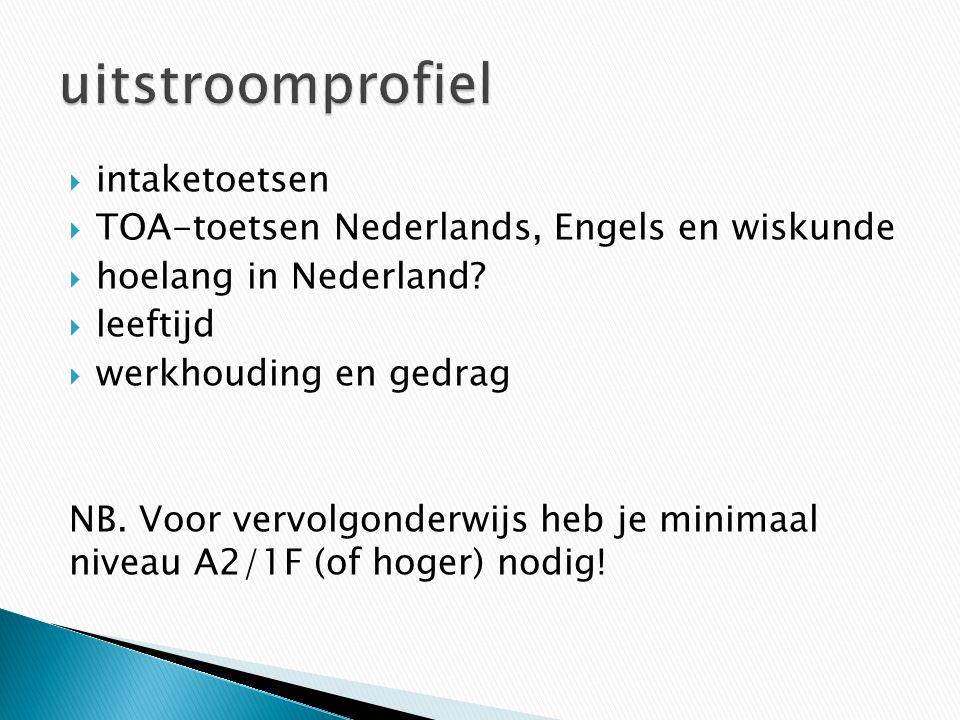  intaketoetsen  TOA-toetsen Nederlands, Engels en wiskunde  hoelang in Nederland?  leeftijd  werkhouding en gedrag NB. Voor vervolgonderwijs heb