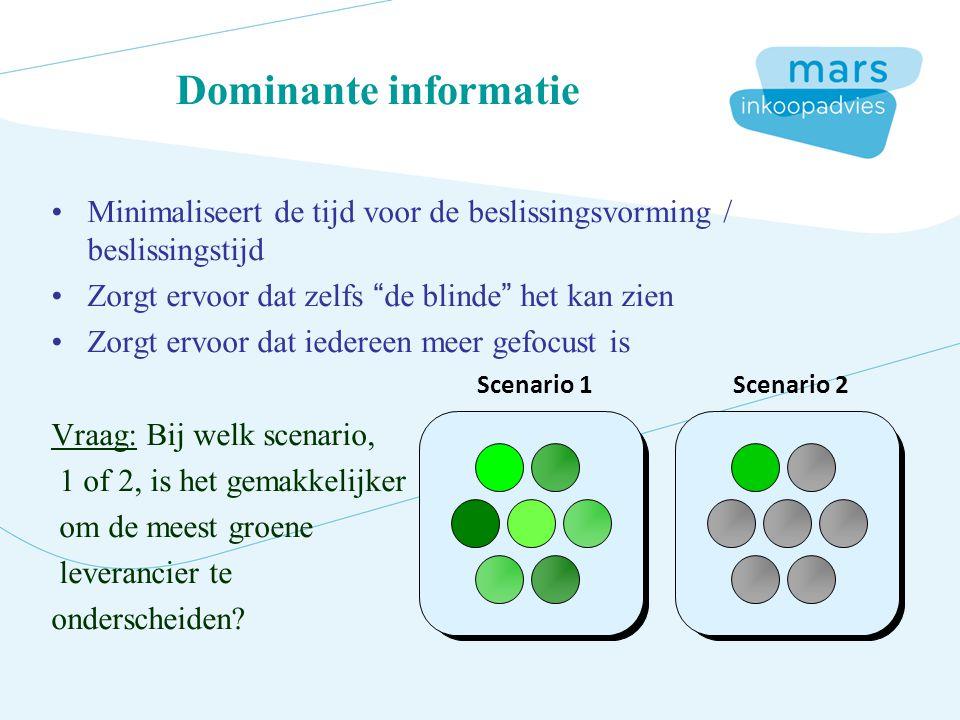 Dominante informatie Minimaliseert de tijd voor de beslissingsvorming / beslissingstijd Zorgt ervoor dat zelfs de blinde het kan zien Zorgt ervoor dat iedereen meer gefocust is Vraag: Bij welk scenario, 1 of 2, is het gemakkelijker om de meest groene leverancier te onderscheiden.