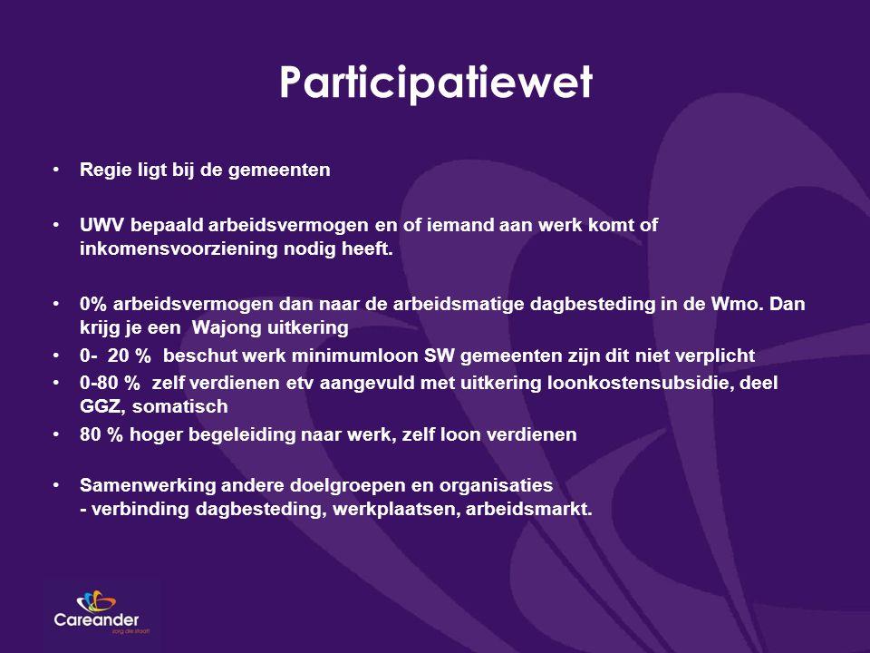 Participatiewet Regie ligt bij de gemeenten UWV bepaald arbeidsvermogen en of iemand aan werk komt of inkomensvoorziening nodig heeft. 0% arbeidsvermo