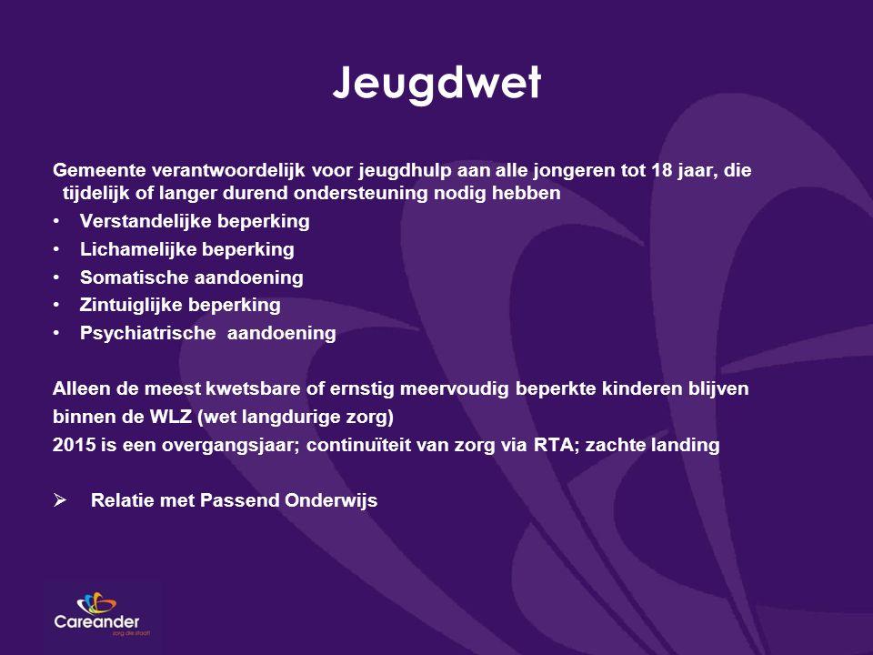 Jeugdwet Gemeente verantwoordelijk voor jeugdhulp aan alle jongeren tot 18 jaar, die tijdelijk of langer durend ondersteuning nodig hebben Verstandelijke beperking Lichamelijke beperking Somatische aandoening Zintuiglijke beperking Psychiatrische aandoening Alleen de meest kwetsbare of ernstig meervoudig beperkte kinderen blijven binnen de WLZ (wet langdurige zorg) 2015 is een overgangsjaar; continuïteit van zorg via RTA; zachte landing  Relatie met Passend Onderwijs