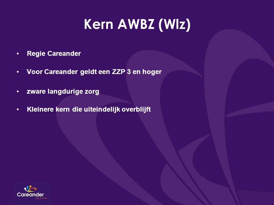 Kern AWBZ (Wlz) Regie Careander Voor Careander geldt een ZZP 3 en hoger zware langdurige zorg Kleinere kern die uiteindelijk overblijft