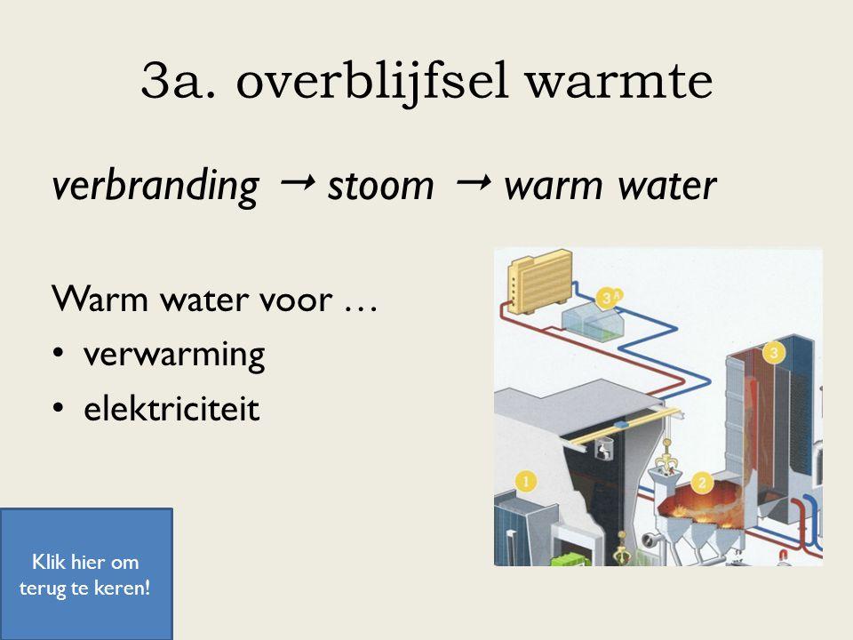 3a. overblijfsel warmte verbranding  stoom  warm water Warm water voor … verwarming elektriciteit Klik hier om terug te keren!
