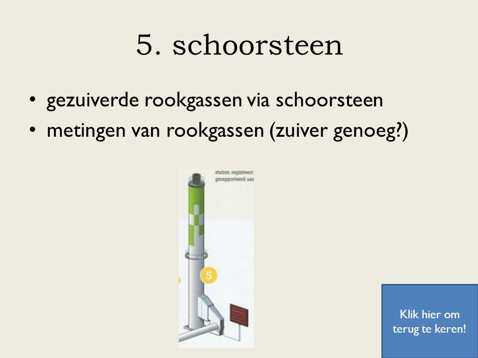 5. schoorsteen gezuiverde rookgassen via schoorsteen metingen van rookgassen (zuiver genoeg?) Klik hier om terug te keren!