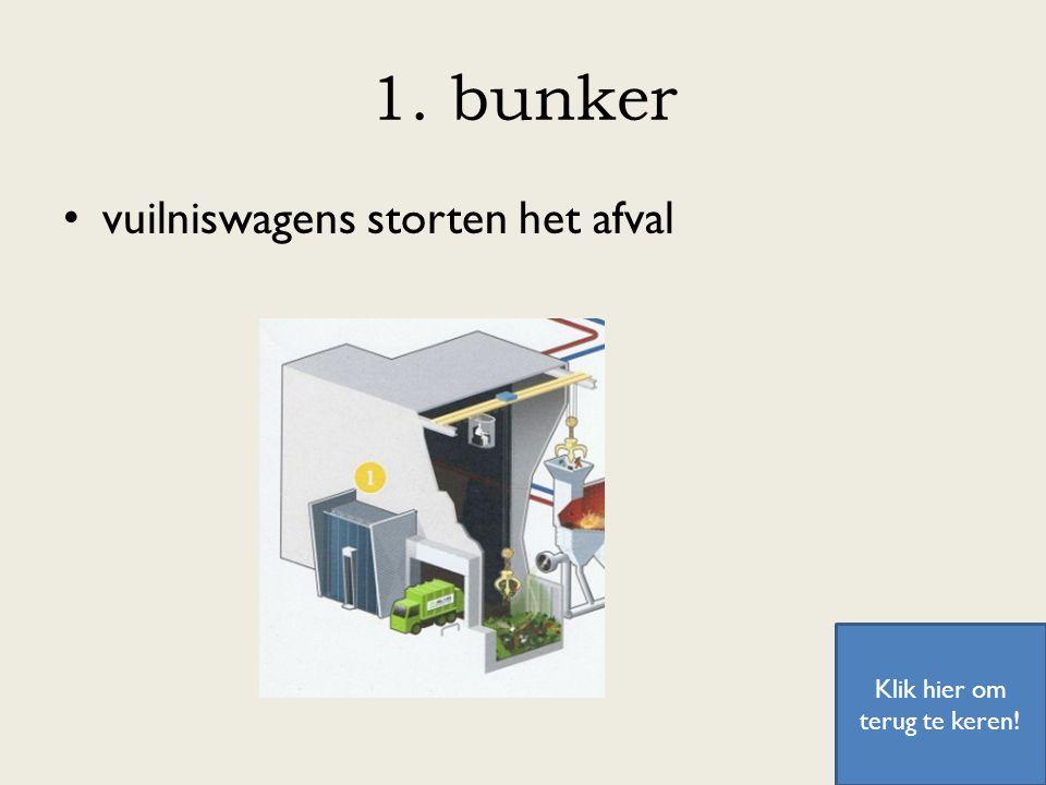 1. bunker vuilniswagens storten het afval Klik hier om terug te keren!
